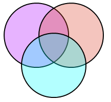 venn diagram using transparency
